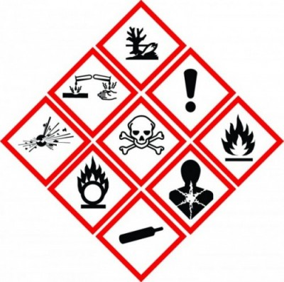 GHS Hazcom pictogram