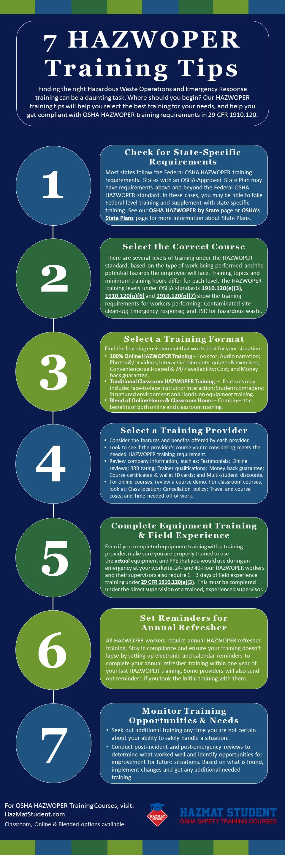 7 hazwoper training tips infographic