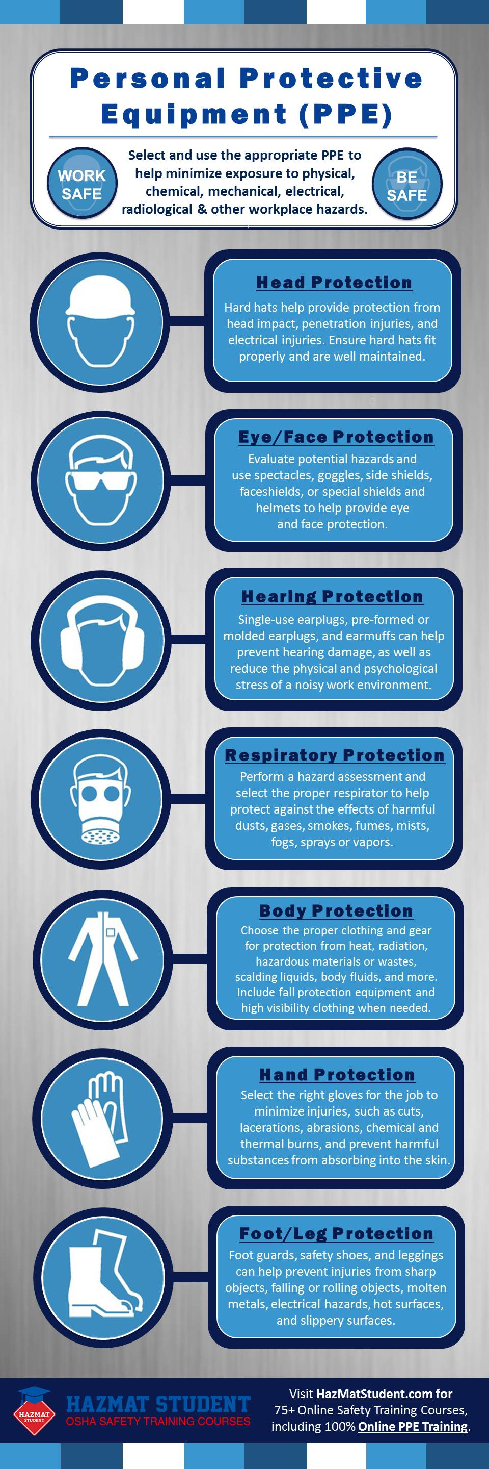 PPE-safety-infographic