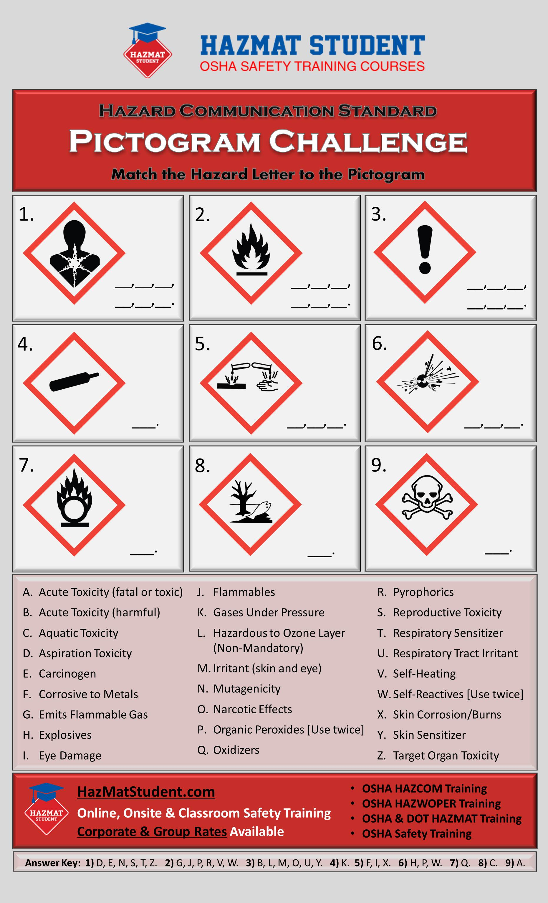 osha hazcom pictogram quiz